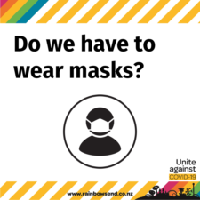 C19 Faq Do We Have To Wear Masks